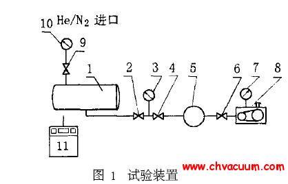 氦质谱检漏装置
