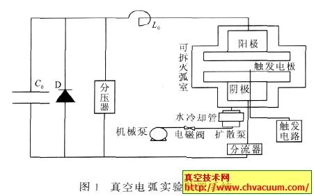 真空电弧实验装置系统