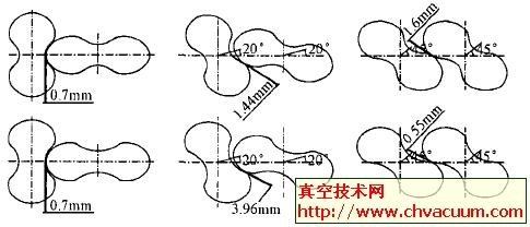偏心圆弧转子和圆弧转子在不同角度时的啮合间隙值