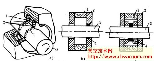 磁流体的密封原理及其密封方式