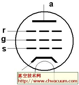 五极真空管符号