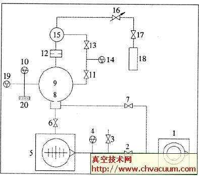 真空原位置校准装置工作原理简图