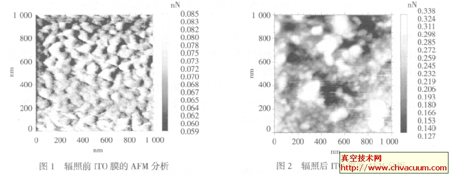 ITO的表面微观结构分析