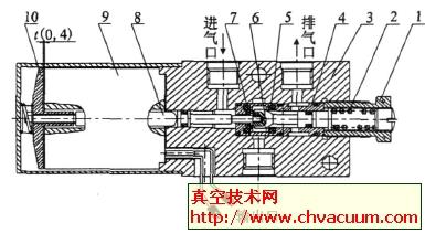 电磁阀的结构和工作原理