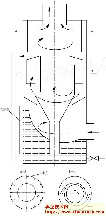 消声型气水分离器