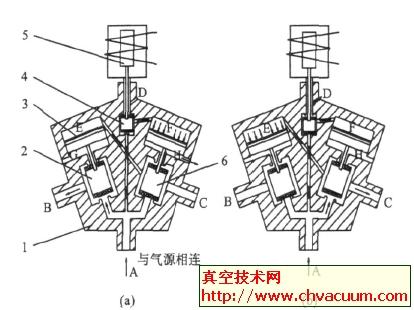 先导式双向电磁阀