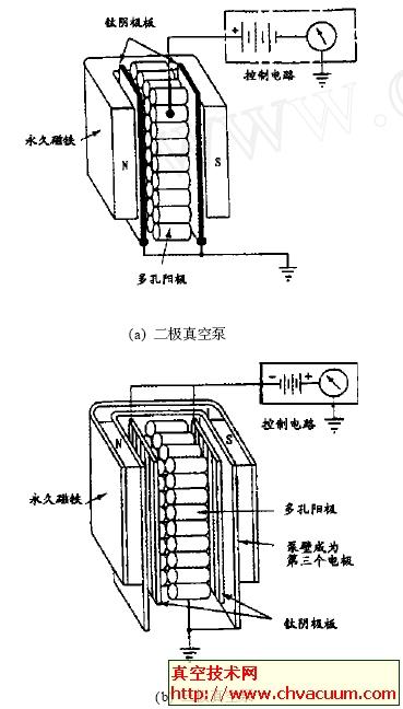 螺旋叶片泵结构图