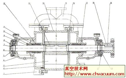 SK系列水环真空泵