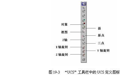 AutoCAD中创建和定义UCS的方法