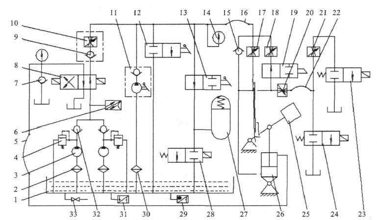 液控单向蝶阀液压系统