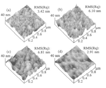 碳化钒薄膜的成分与微结构分析