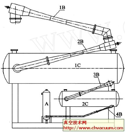 低架水蒸汽喷射泵系统的改进方案