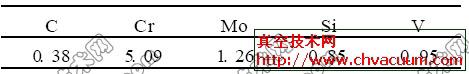 H13钢的化学成分
