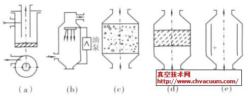 带传动实验装置结构简图