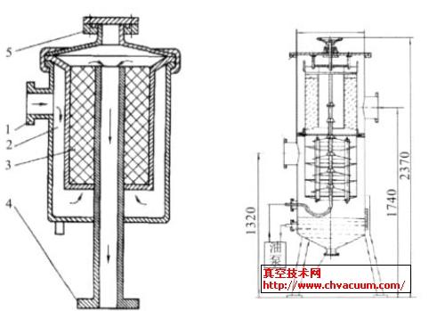 真空技术网 真空系统    图35为一种混合式尘埃过滤器的结构简图.