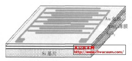 MSMTiO2紫外探測器結構示意圖