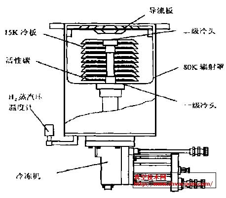 冷凝泵内部构造