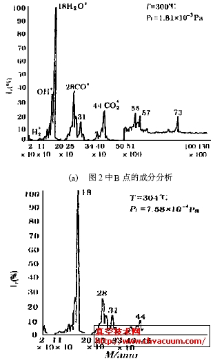 PI膜的成分分析