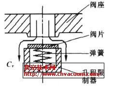 吸气阀结构示意图
