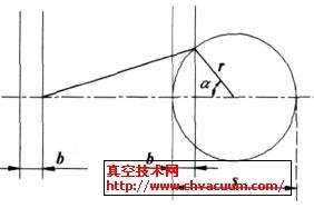 b和曲轴转速的关系