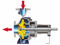 水泵用作水轮机反向运转发电
