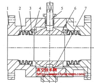 高温硬密封球阀密封结构研究