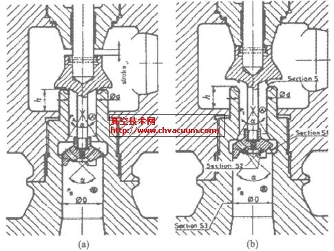 核电站用弹簧式安全阀的颤震现象及解决方案