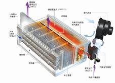 正排量活塞泵的稳定水流助蒸汽车打破速度纪录