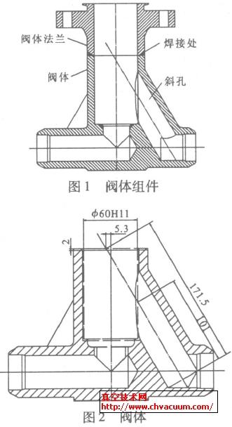 阀体结构及工艺分析