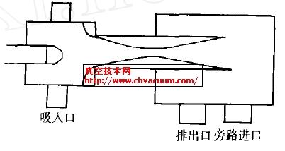 抽气器结构图