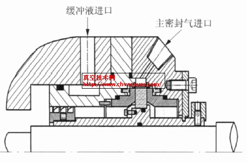 P2202泵干气密封结构示意