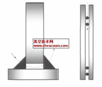 典型的多级漏孔结构形式
