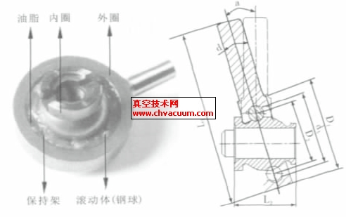 摆杆轴承外部形状和结构示意图