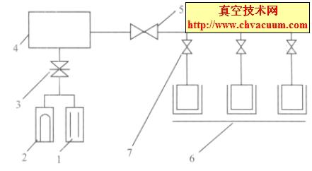 典型小型溅射离子泵超高真空系统