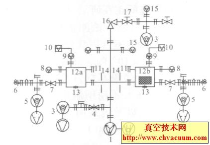 放气率测量装置示意图