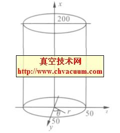 白菜物理模型简图
