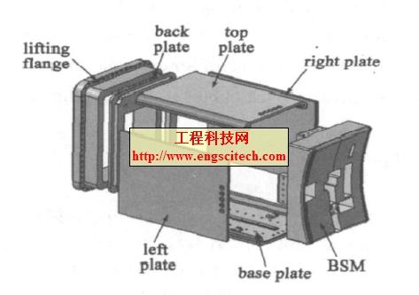 ITER水平诊断窗口冷却回路结构设计与流体分析