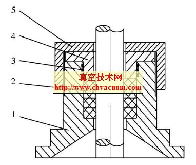 真空技术网 真空阀门    填料函结构是阀杆密封(图1)的方法之一, 填料图片