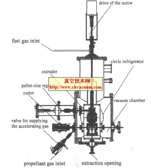 挤压切割系统结构示意图