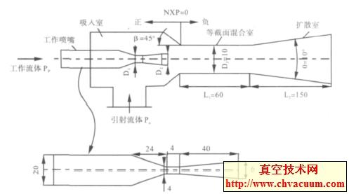 真空技术网 真空泵 蒸汽流真空泵  图1 车载真空厕所系统工作原理图