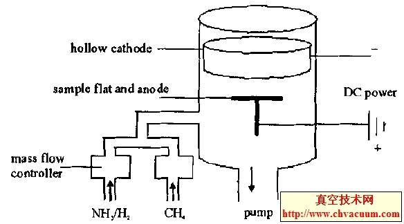 电路 电路图 电子 设计 素材 原理图 584_324