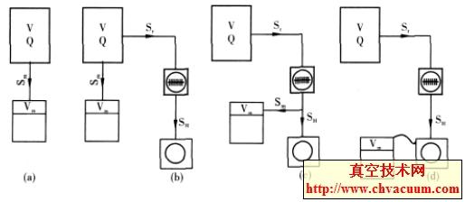 氦质谱真空容器检漏仪连接示意图