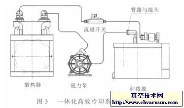 一种基于磁力泵的真空循环冷却系统