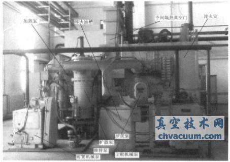真空热处理炉现场检漏的理论分析法