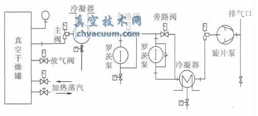 基于无纸记录仪的变压器变压法真空干燥状态监控系统