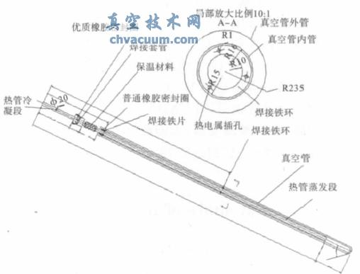 结论   (1) cpc热管真空管式太阳能热水器在300w/m2~800 w/m2 辐射