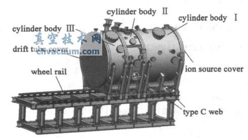 NBI 综则试台真空筒体