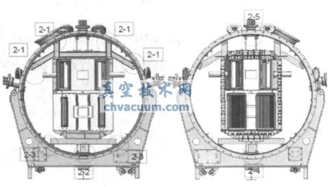 NBI综合测试台真空筒体受力分析