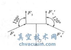 连接件2- 1 的力学示意图
