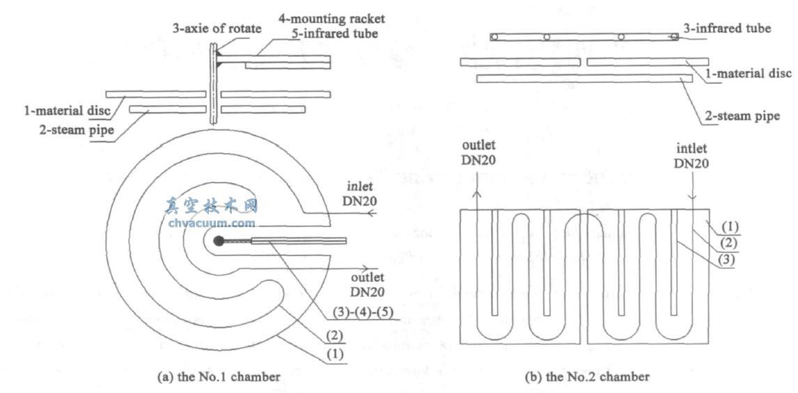 图1  真空干燥机加热系统的两种方案图